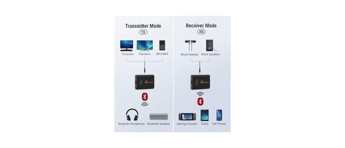 Bluetooth & Ασύρματος Ήχος